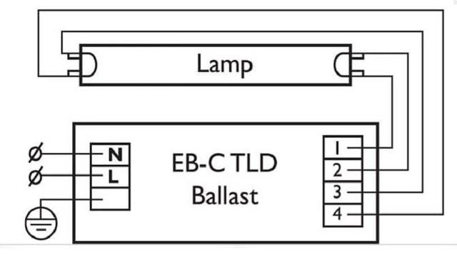 Как проверить люминесцентную лампу дневного света?