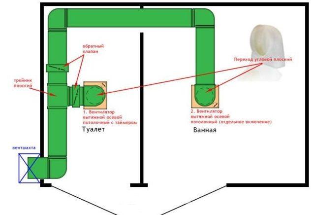 Вентиляция в ванной комнате и туалете: как сделать и установить?