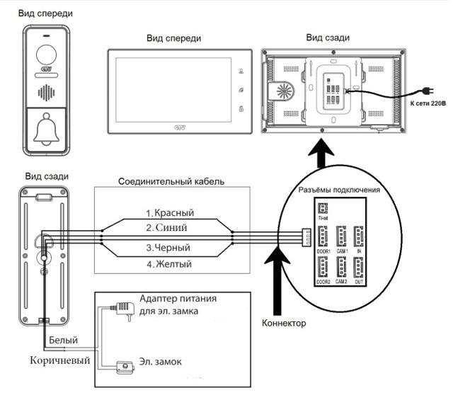 Как подключить домофон в квартире, частном доме самостоятельно: замена трубки, виды устройств