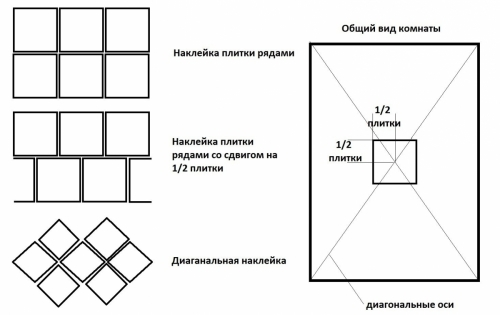 Клей для потолочной плитки из пенопласта: какой лучше выбрать?