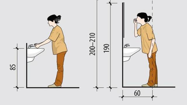 Высота раковины в ванной от пола: стандарты установки
