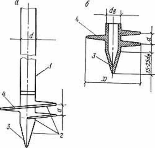 Винтовые сваи: изготовление своими руками, плюсы и минусы, чертежи