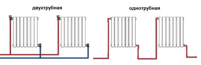 Радиатор отопления сверху горячий, а снизу холодный – как исправить ситуацию?