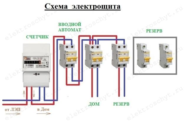 Как правильно подключить автоматы в электрическом щите своими руками