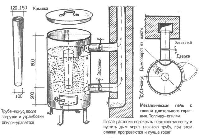 Как сделать печь длительного горения своими руками: чертежи