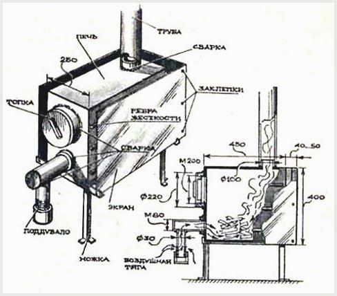 Печь длительного горения – высокоэффективное и простое устройство