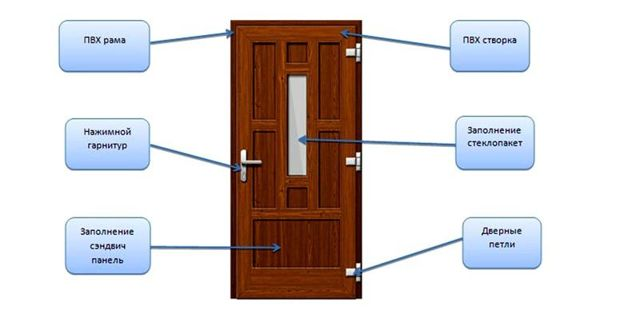 Регулировка пластиковых окон и дверей на зиму самостоятельно: инструкция по настройке