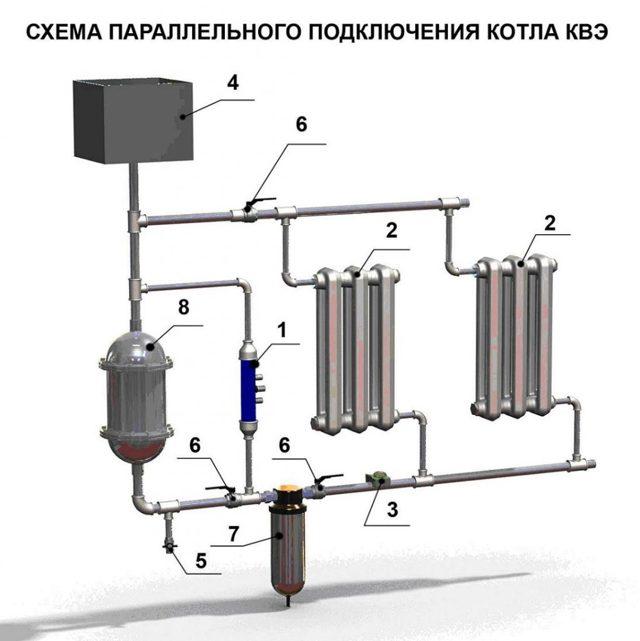 Система водяного отопления частного дома: типы, виды, схемы