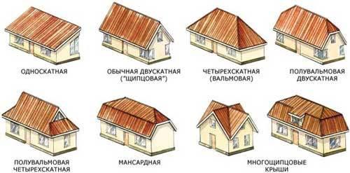 Как построить дом с нуля своим руками