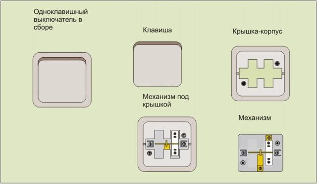 Как правильно установить выключатель своими руками