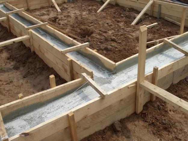 Как сделать фундамент под гараж своими руками?