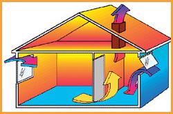Вентиляция в каркасном доме своими руками