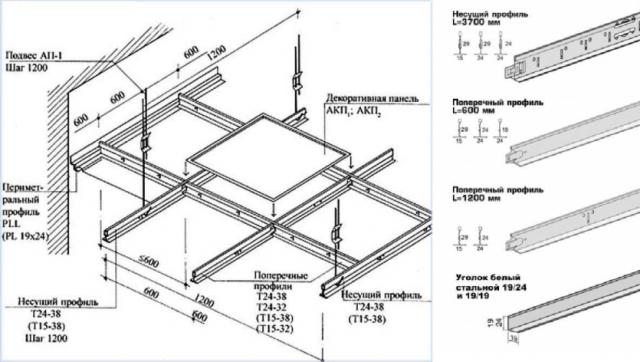 Подвесной потолок армстронг: расчет и монтаж своими руками