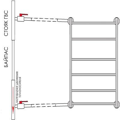 Правильная установка полотенцесушителя: подключение к стояку, монтаж в ванной своими руками