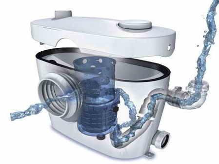 Насос для канализации в квартире на кухне: зачем нужен, недостатки