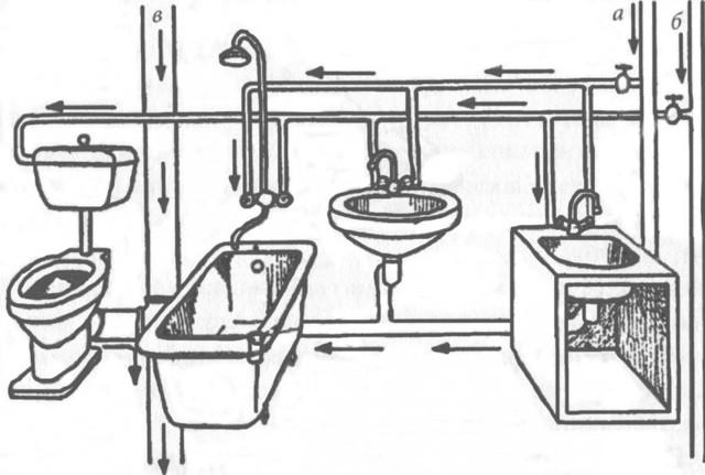 Разводка сантехники и прокладка труб своими руками