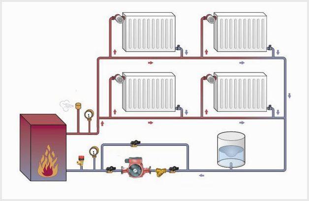 Однотрубная система отопления – как сделать с нуля?