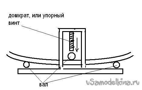 Трубогиб своими руками: чертежи как сделать ручной трубогиб для профильной трубы