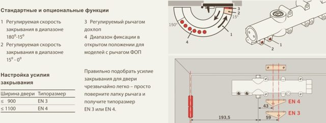 Как правильно установить доводчик на дверь (металлическую, пластиковую) своими руками