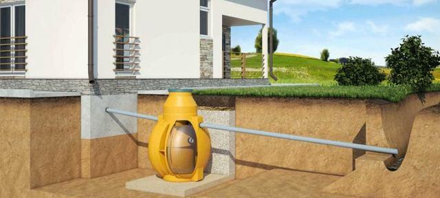 Канализация на даче, загородном доме – что выбрать, как сделать своими руками?