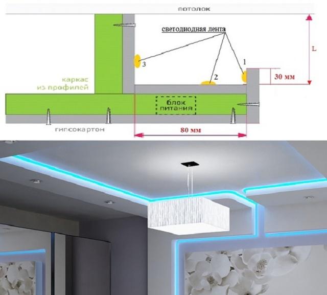 Монтаж светодиодной ленты своими руками: как подключить, установка на потолок