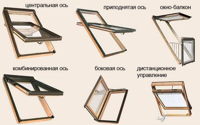 Установка мансардных окон своими руками: пошаговая инструкция