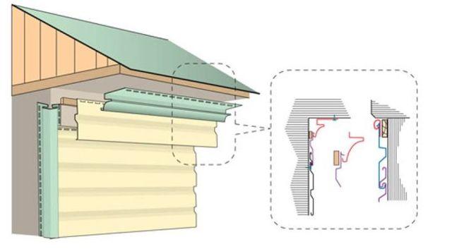 Обшивка, отделка и облицовка дома сайдингом своими руками: пошаговая инструкция