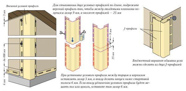 Потолочные панели из ПВХ: особенности сайдинга из пластика, советы по монтажу