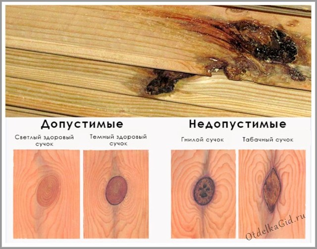 Обрешетка под гипсокартон: крепление к деревянному каркасу