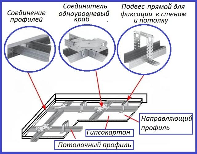 Каркас для гипсокартона на стену: как сделать, монтаж, правильная сборка, конструкция