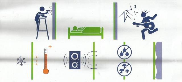 Тонкая звукоизоляция под обои – экономим пространство и спасаемся от шумных соседей
