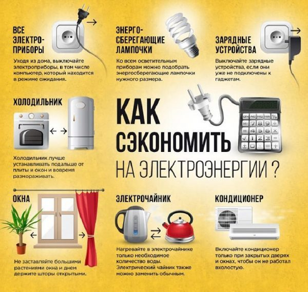 Способы экономии электроэнергии в квартире и частном доме