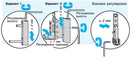 Установка дверей в ванную и туалет своими руками