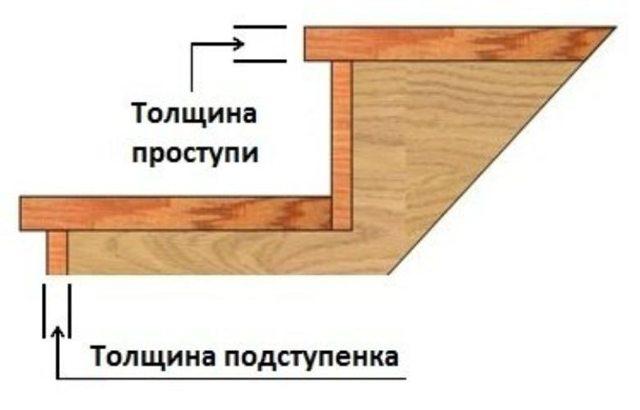 Поворотная лестница: чертежи и как сделать своими руками