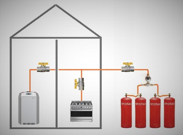 Автономное газоснабжение частного (загородного) дома газовым котлом от баллона на 50 литров