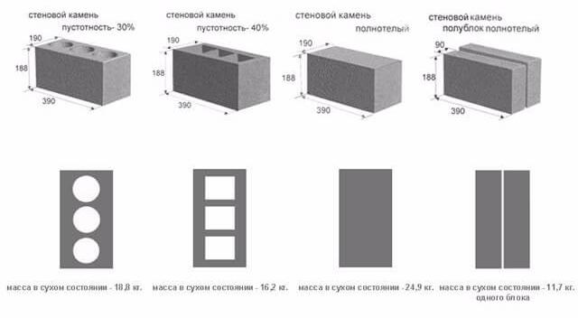 Свойства керамзита: удельный вес, плотность, из чего делают?