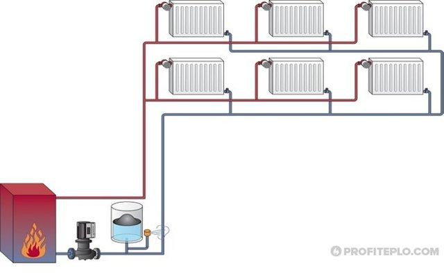Отопление в частном доме из полипропиленовых труб своими руками: монтаж, схема
