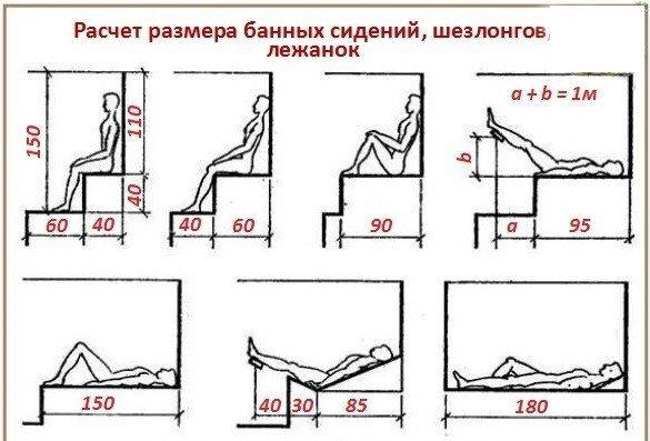 Как построить русскую баню своими руками?