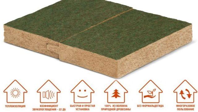 Изоплат для наружной обшивки дома, внутренней отделки, звукоизоляции