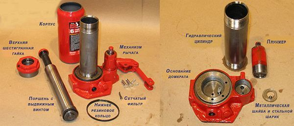 Ремонт гидравлического домкрата своими руками: схема, устройство оборудования, описание процесса