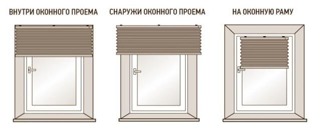 Установка (монтаж) жалюзи: как вешать и как прикрепить на пластиковые окна