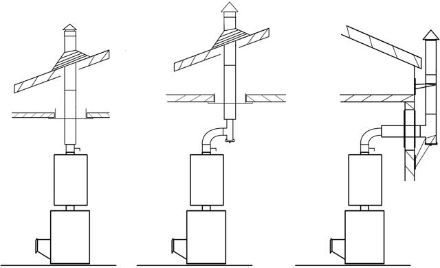 Дымоход в бане своими руками: пошаговое руководство, как правильно сделать?