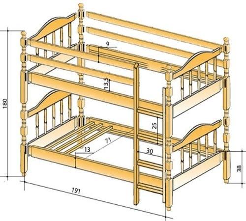 Двухъярусная кровать своими руками: чертежи, как собрать?