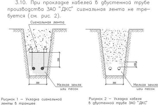 Прокладка силового кабеля под землей: ПУЭ