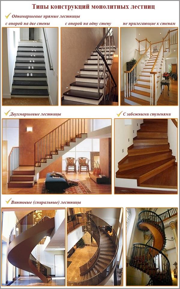 Бетонная лестница (монолитная): как изготовить своими руками?