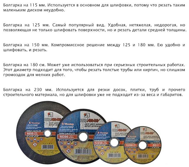 Лучшие болгарки отечественного производства для дома: как правильно выбрать?
