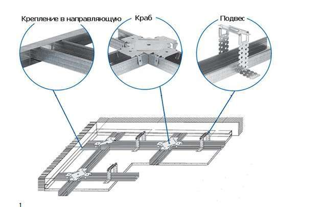 Как сделать навесной потолок своими руками?