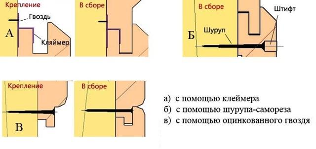 Монтаж вагонки своими руками: пошаговая инструкция
