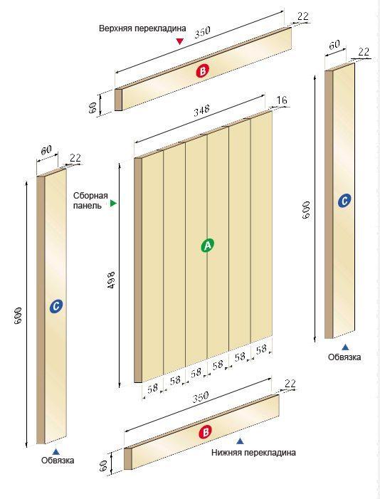 Изготовление деревянных дверей из досок своими руками