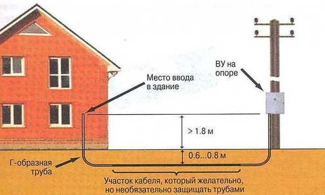 Монтажная схема электропроводки в квартире и частном доме: подключение электрики своими руками